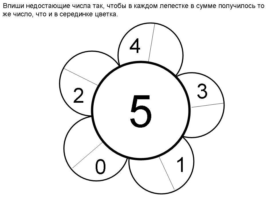 Число 5 раскраска