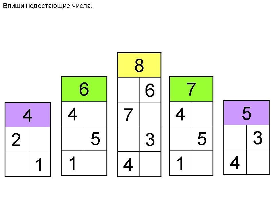 Состав чисел от 1 до 10 таблица распечатать